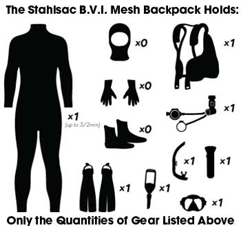 What Stahlsac BVI Mesh Backpack Holds