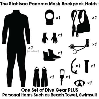 What Stahlsac Panama Mesh Backpack Holds